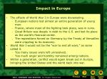 impact in europe