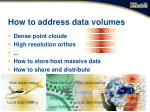 how to address data volumes