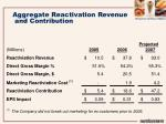 aggregate reactivation revenue and contribution