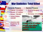 war statistics total killed