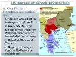 iv spread of greek civilization