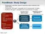 pointbreak study design