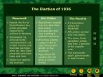the election of 1936
