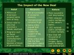 the impact of the new deal1