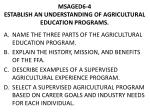 msaged6 4 establish an understanding of agricultural education programs