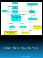concept map or knowledge model