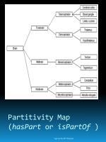 partitivity map haspart or ispartof