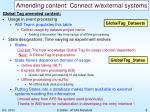 amending content connect w external systems