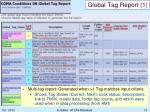 global tag report 1
