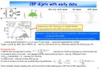 cep dijets with early data