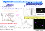 physics with forward proton tagging at high lumi