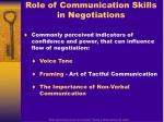 role of communication skills in negotiations