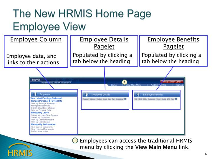 The New HRMIS Home