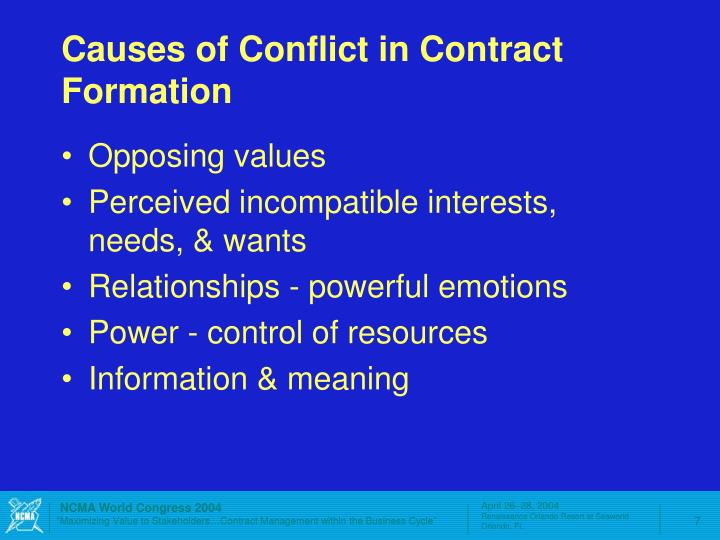 Causes of Conflict in Contract Formation