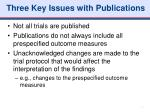 three key issues with publications