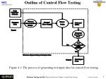 outline of control flow testing