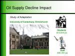 oil supply decline impact