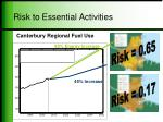 risk to essential activities