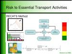 risk to essential transport activities