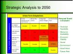 strategic analysis to 2050