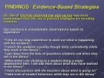 findings evidence based strategies3