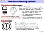dashboard warning symbols1