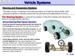 vehicle systems1