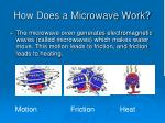 how does a microwave work