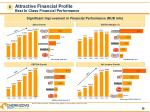 attractive financial profile best in class financial performance
