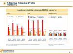 attractive financial profile profitability
