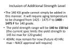 inclusion of additional strength level