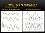 amplitude vs frequency
