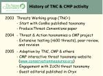 history of tnc cmp activity