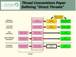 threat conventions paper defining direct threats