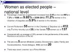 women as elected people national level