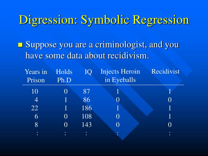 digression symbolic regression n.