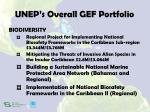 unep s overall gef portfolio
