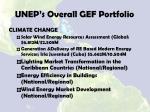 unep s overall gef portfolio1