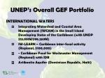 unep s overall gef portfolio2