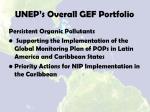 unep s overall gef portfolio3