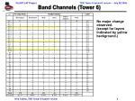 band channels tower 6
