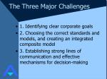 the three major challenges