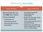effects of the war of 1812