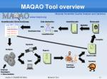 maqao tool overview
