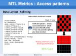 mtl metrics access patterns2