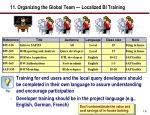 11 organizing the global team localized bi training