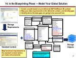 14 in the blueprinting phase model your global solution