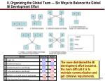 8 organizing the global team six ways to balance the global bi development effort