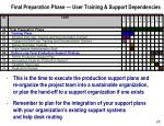 final preparation phase user training support dependencies