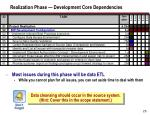 realization phase development core dependencies